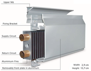 Thermodul skirting board heating thermodul is a simple for Innovative heating systems