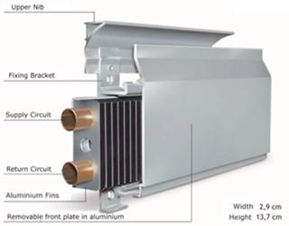 Thermodul Cutaway Diagram